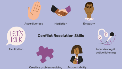Conflict Resolution Skills To Use